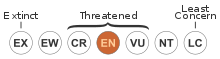 Status_iucn3.1_EN.svg (1)
